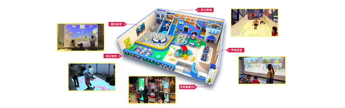 多媒体互动儿童乐园